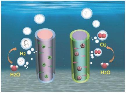 我科学家成功制备廉价高效电解水氧析出催化剂